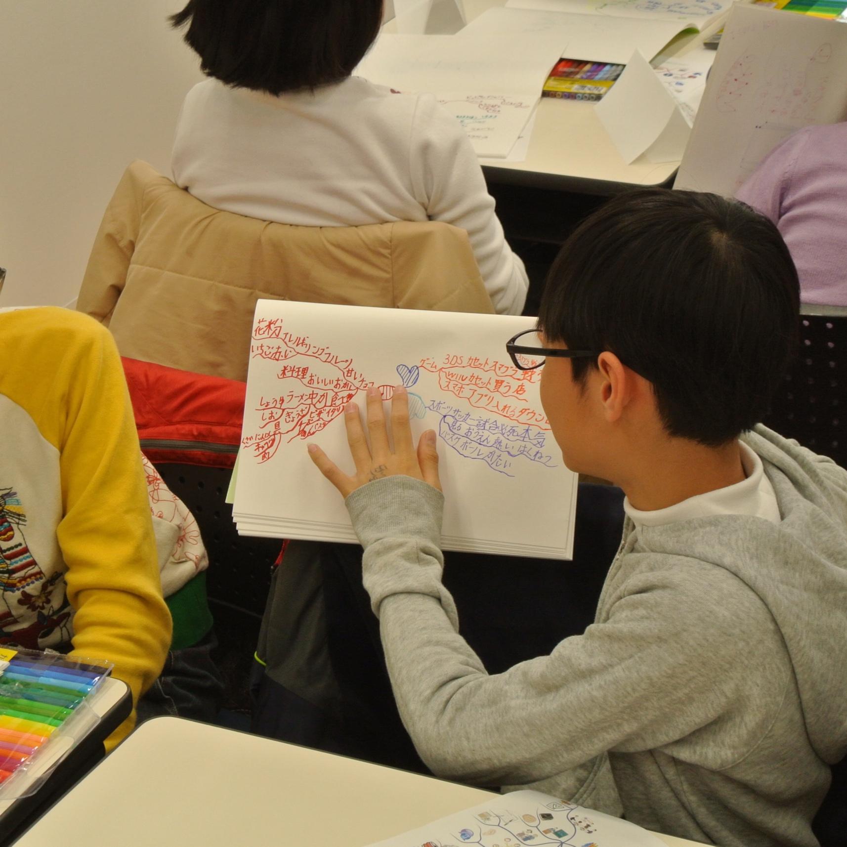 8/10【子ども向け】表現力が伸びるマインドマップ講座を開催します